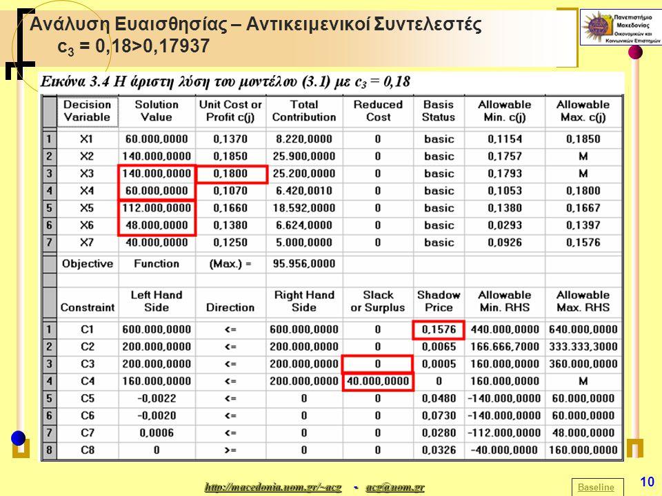 http://macedonia.uom.gr/~acghttp://macedonia.uom.gr/~acg - acg@uom.gr acg@uom.gr http://macedonia.uom.gr/~acgacg@uom.gr 10 Ανάλυση Ευαισθησίας – Αντικειμενικοί Συντελεστές c 3 = 0,18>0,17937 Baseline