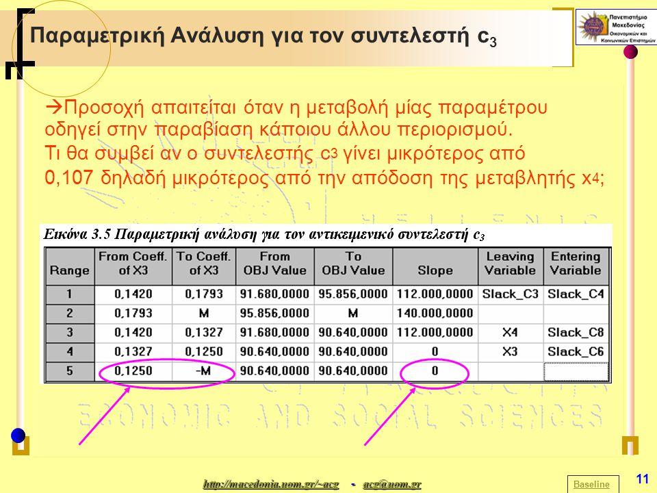 http://macedonia.uom.gr/~acghttp://macedonia.uom.gr/~acg - acg@uom.gr acg@uom.gr http://macedonia.uom.gr/~acgacg@uom.gr 11 Παραμετρική Ανάλυση για τον συντελεστή c 3 Baseline  Προσοχή απαιτείται όταν η μεταβολή μίας παραμέτρου οδηγεί στην παραβίαση κάποιου άλλου περιορισμού.