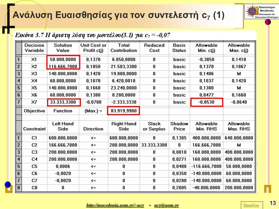 http://macedonia.uom.gr/~acghttp://macedonia.uom.gr/~acg - acg@uom.gr acg@uom.gr http://macedonia.uom.gr/~acgacg@uom.gr 13 Ανάλυση Ευαισθησίας για τον συντελεστή c 7 (1) Baseline