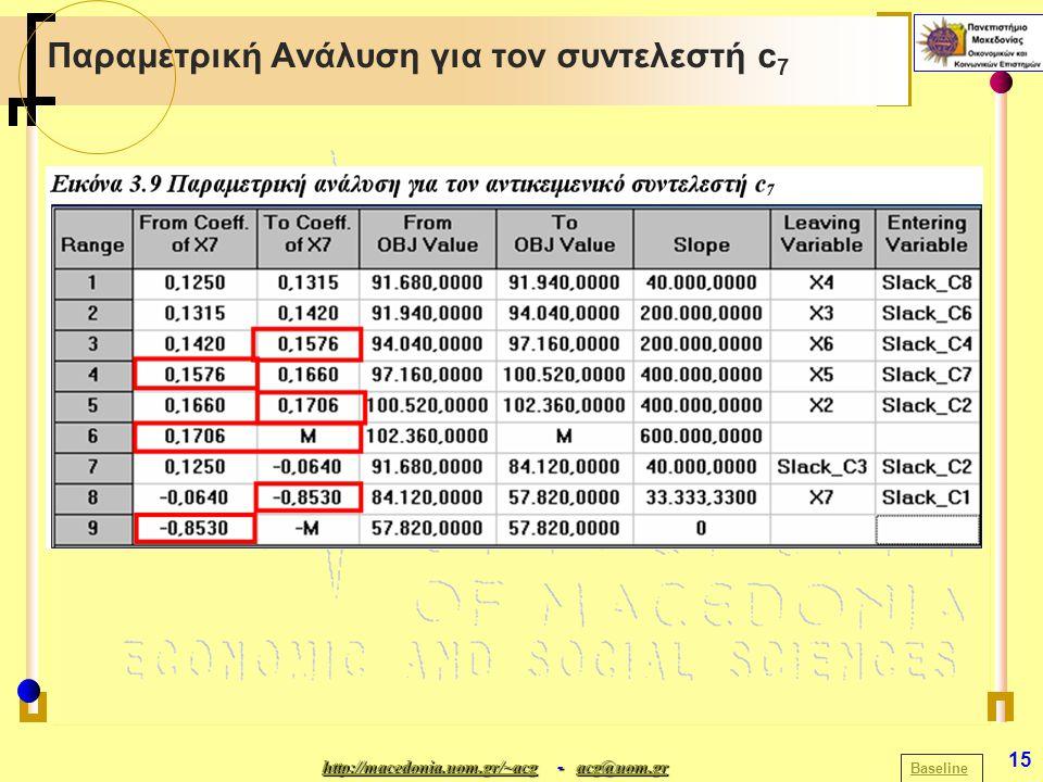 http://macedonia.uom.gr/~acghttp://macedonia.uom.gr/~acg - acg@uom.gr acg@uom.gr http://macedonia.uom.gr/~acgacg@uom.gr 15 Παραμετρική Ανάλυση για τον συντελεστή c 7 Baseline
