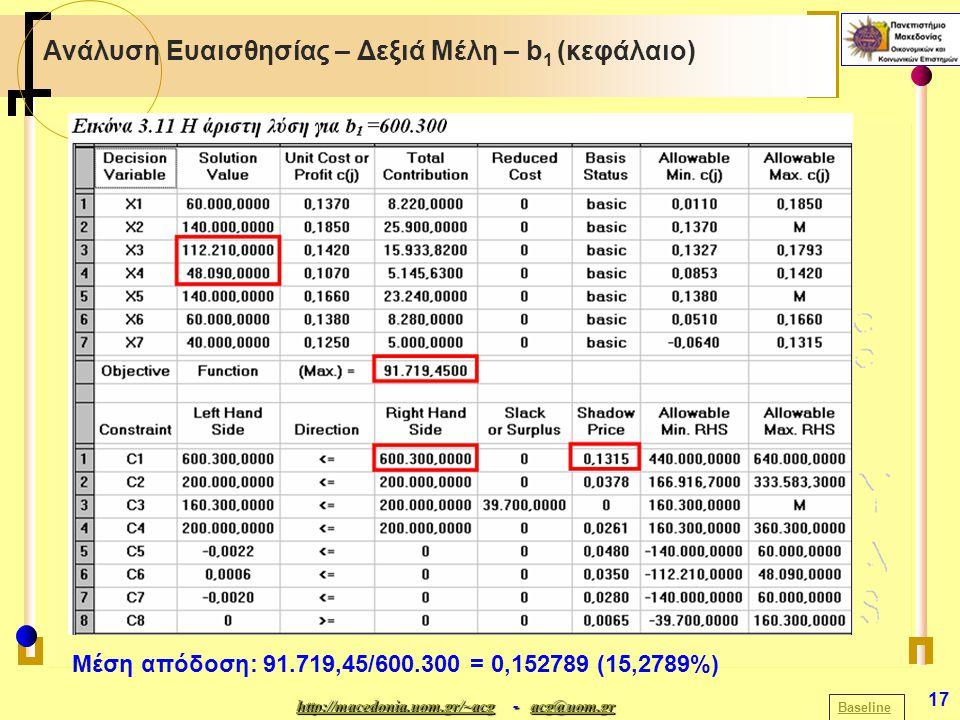 http://macedonia.uom.gr/~acghttp://macedonia.uom.gr/~acg - acg@uom.gr acg@uom.gr http://macedonia.uom.gr/~acgacg@uom.gr 17 Ανάλυση Ευαισθησίας – Δεξιά Μέλη – b 1 (κεφάλαιο) Baseline Μέση απόδοση: 91.719,45/600.300 = 0,152789 (15,2789%)