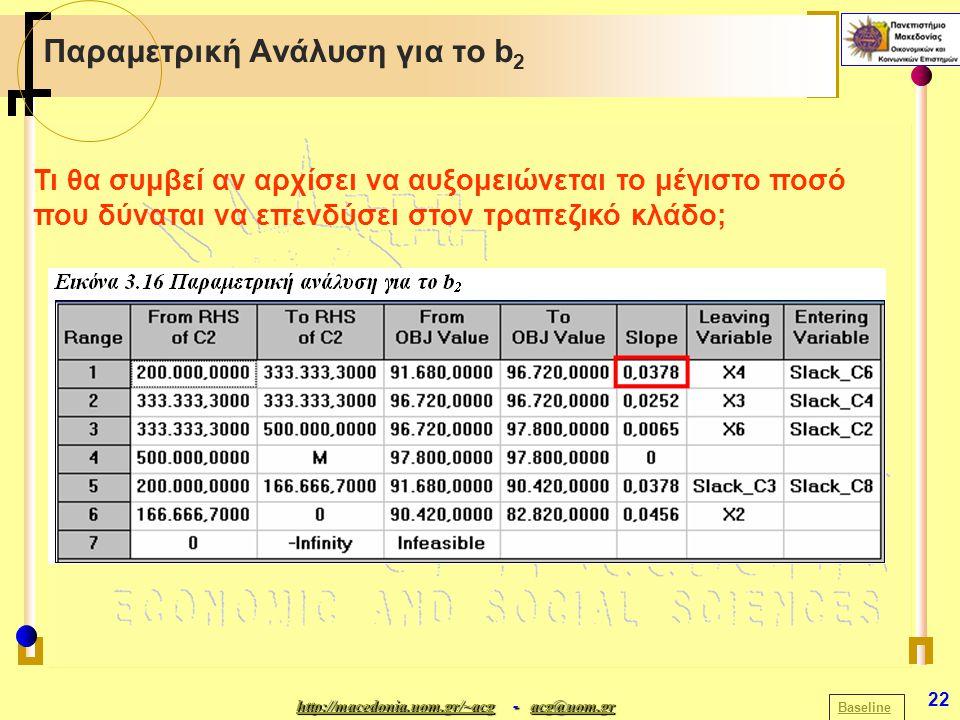 http://macedonia.uom.gr/~acghttp://macedonia.uom.gr/~acg - acg@uom.gr acg@uom.gr http://macedonia.uom.gr/~acgacg@uom.gr 22 Παραμετρική Ανάλυση για το b 2 Baseline Τι θα συμβεί αν αρχίσει να αυξομειώνεται το μέγιστο ποσό που δύναται να επενδύσει στον τραπεζικό κλάδο;