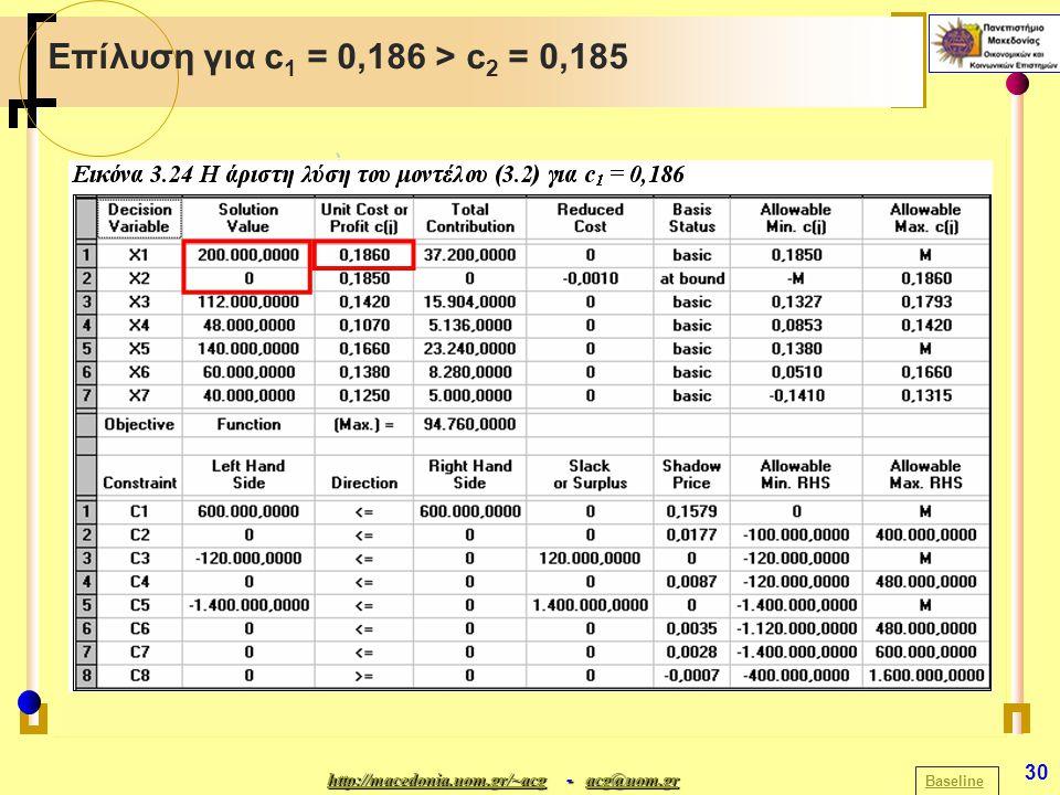 http://macedonia.uom.gr/~acghttp://macedonia.uom.gr/~acg - acg@uom.gr acg@uom.gr http://macedonia.uom.gr/~acgacg@uom.gr 30 Επίλυση για c 1 = 0,186 > c 2 = 0,185 Baseline