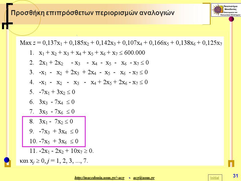 http://macedonia.uom.gr/~acghttp://macedonia.uom.gr/~acg - acg@uom.gr acg@uom.gr http://macedonia.uom.gr/~acgacg@uom.gr 31 Προσθήκη επιπρόσθετων περιορισμών αναλογιών Initial