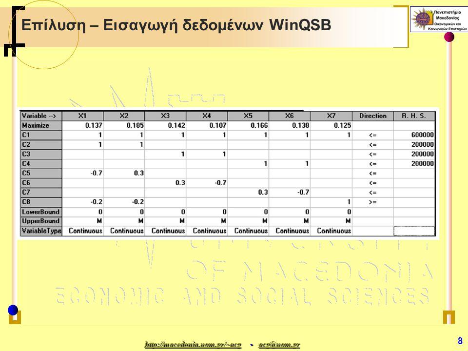 http://macedonia.uom.gr/~acghttp://macedonia.uom.gr/~acg - acg@uom.gr acg@uom.gr http://macedonia.uom.gr/~acgacg@uom.gr 8 Επίλυση – Εισαγωγή δεδομένων WinQSB