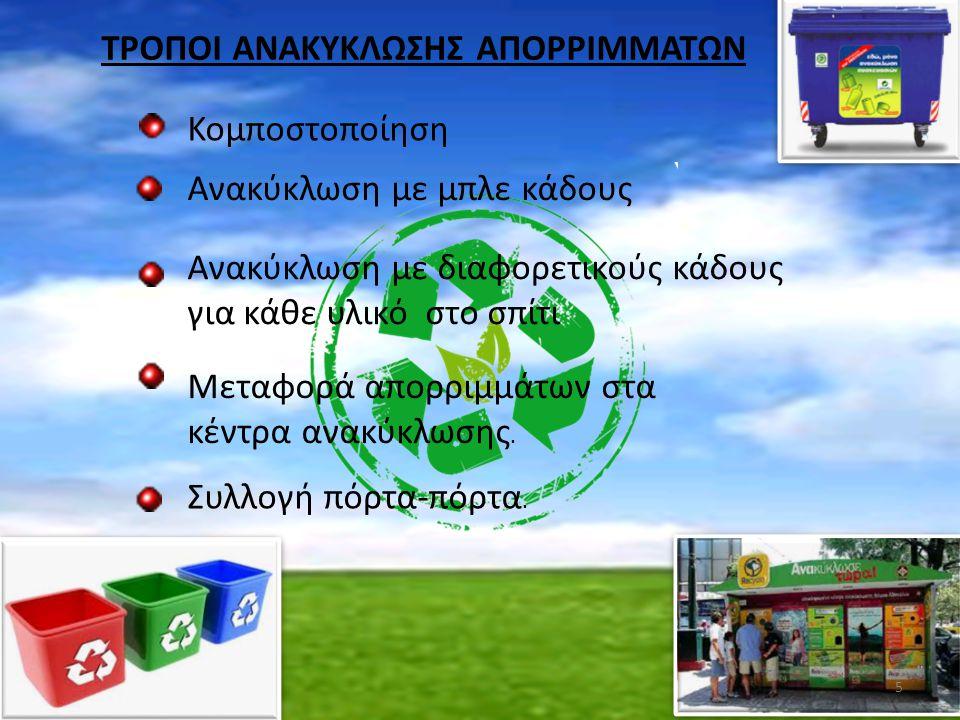 ΤΡΟΠΟΙ ΑΝΑΚΥΚΛΩΣΗΣ ΑΠΟΡΡΙΜΜΑΤΩΝ Ανακύκλωση με μπλε κάδους Ανακύκλωση με διαφορετικούς κάδους για κάθε υλικό στο σπίτι Μεταφορά απορριμμάτων στα κέντρα