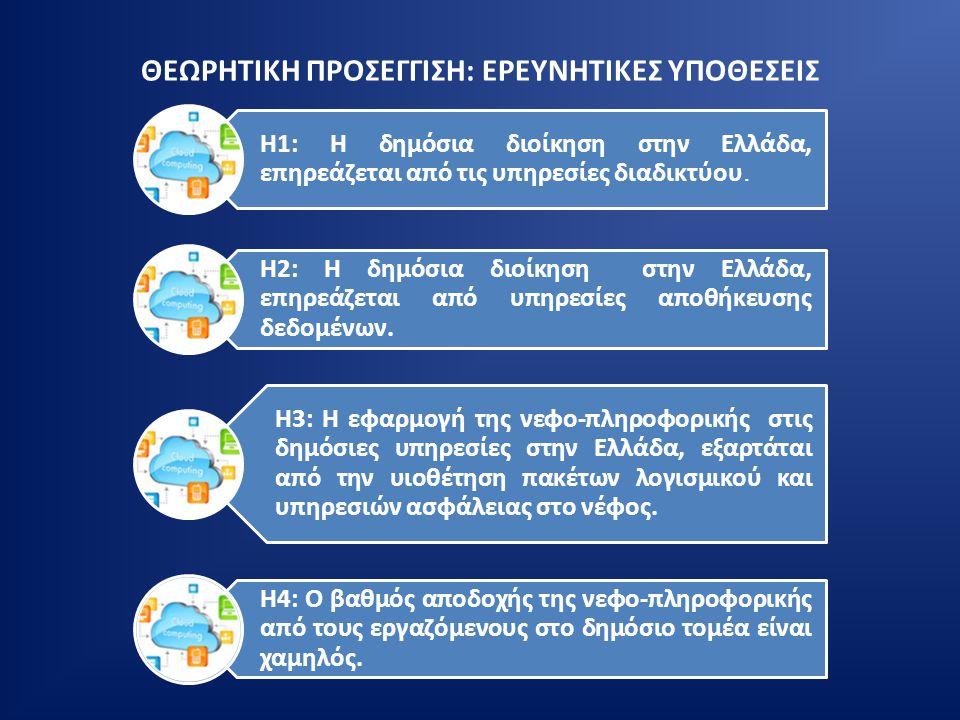 ΘΕΩΡΗΤΙΚΗ ΠΡΟΣΕΓΓΙΣΗ: ΕΡΕΥΝΗΤΙΚΕΣ ΥΠΟΘΕΣΕΙΣ Η1: Η δημόσια διοίκηση στην Ελλάδα, επηρεάζεται από τις υπηρεσίες διαδικτύου. Η2: Η δημόσια διοίκηση στην