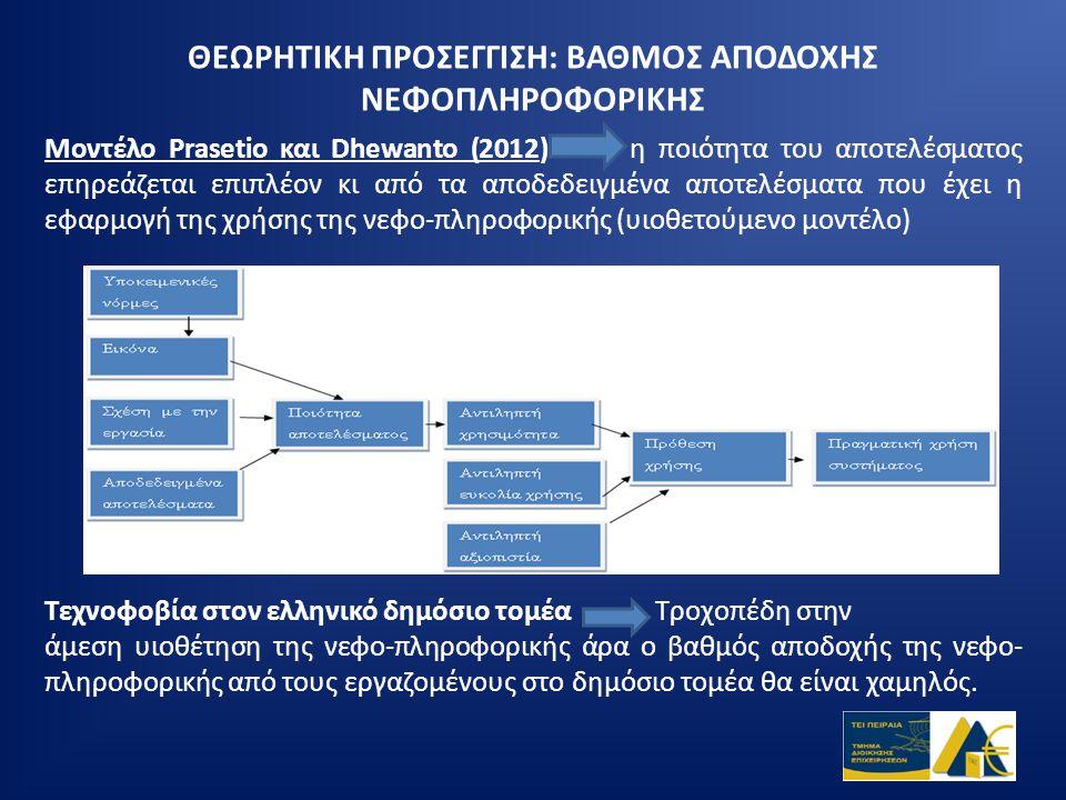 ΘΕΩΡΗΤΙΚΗ ΠΡΟΣΕΓΓΙΣΗ: ΒΑΘΜΟΣ ΑΠΟΔΟΧΗΣ ΝΕΦΟΠΛΗΡΟΦΟΡΙΚΗΣ Μοντέλο Prasetio και Dhewanto (2012) η ποιότητα του αποτελέσματος επηρεάζεται επιπλέον κι από τ