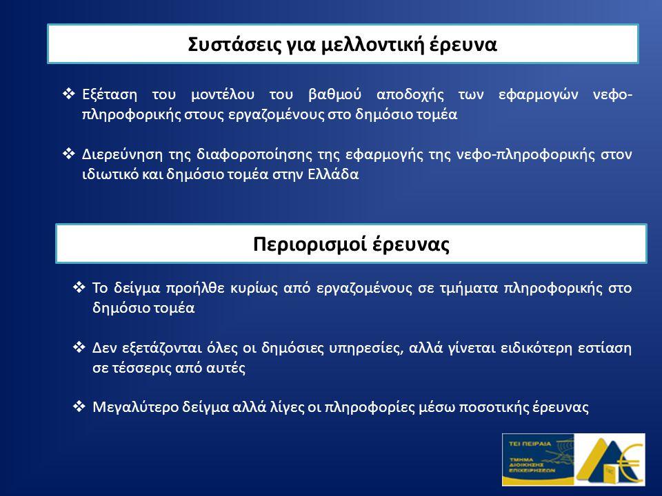 Συστάσεις για μελλοντική έρευνα  Εξέταση του μοντέλου του βαθμού αποδοχής των εφαρμογών νεφο- πληροφορικής στους εργαζομένους στο δημόσιο τομέα  Διε