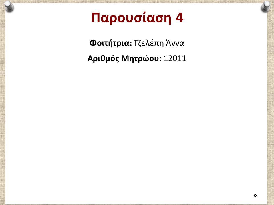 Παρουσίαση 4 Φοιτήτρια: Τζελέπη Άννα Αριθμός Μητρώου: 12011 63