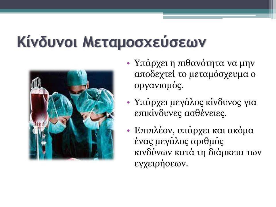 Κίνδυνοι ΜεταμοσχεύσεωνΚίνδυνοι Μεταμοσχεύσεων Υπάρχει η πιθανότητα να μην αποδεχτεί το μεταμόσχευμα ο οργανισμός. Υπάρχει μεγάλος κίνδυνος για επικίν