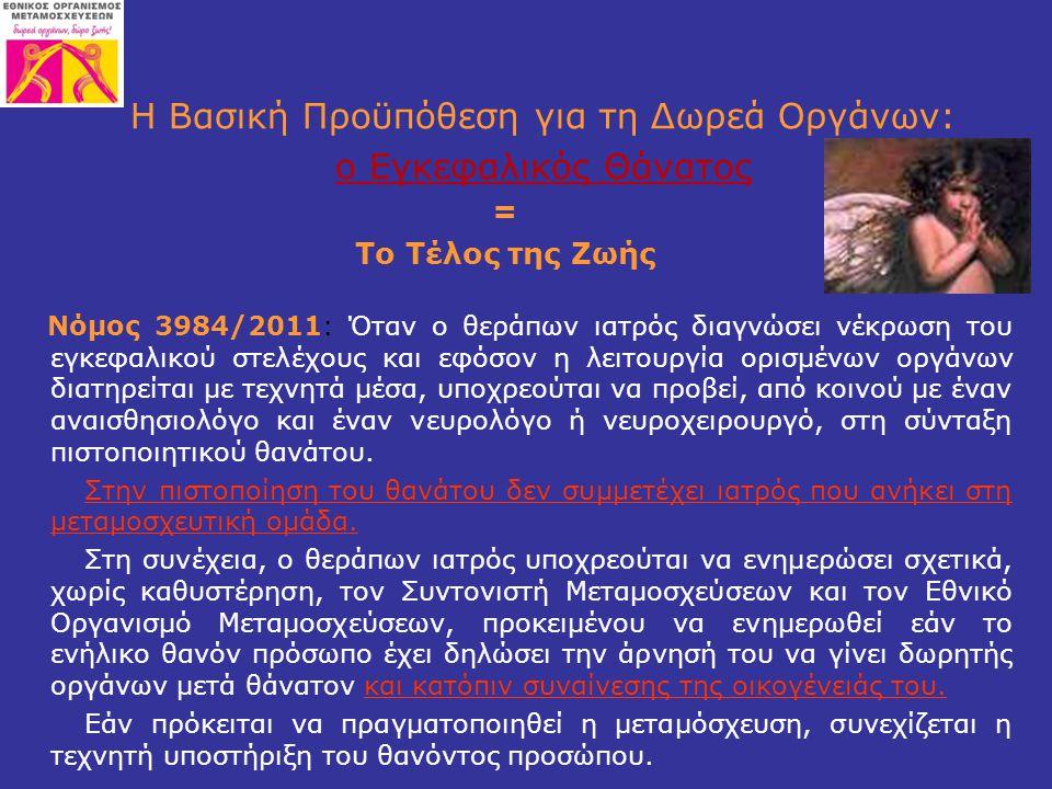 = Το Τέλος της Ζωής Η Βασική Προϋπόθεση για τη Δωρεά Οργάνων: ο Εγκεφαλικός Θάνατος Νόμος 3984/2011: Όταν ο θεράπων ιατρός διαγνώσει νέκρωση του εγκεφ