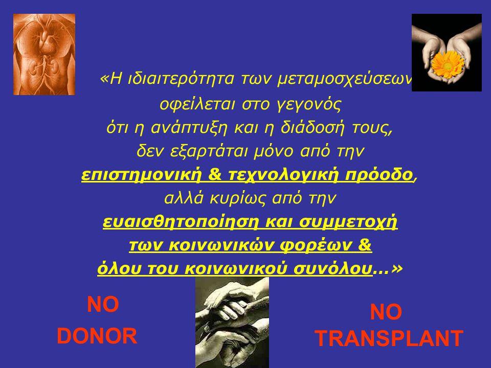 «Η ιδιαιτερότητα των μεταμοσχεύσεων οφείλεται στο γεγονός ότι η ανάπτυξη και η διάδοσή τους, δεν εξαρτάται μόνο από την επιστημονική & τεχνολογική πρό
