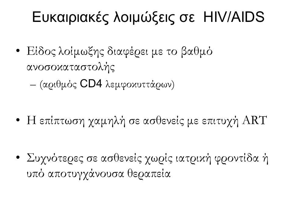 Ευκαιριακές λοιμώξεις σε HIV/AIDS Είδος λοίμωξης διαφέρει με το βαθμό ανοσοκαταστολής –(αριθμός CD4 λεμφοκυττάρων) Η επίπτωση χαμηλή σε ασθενείς με επ