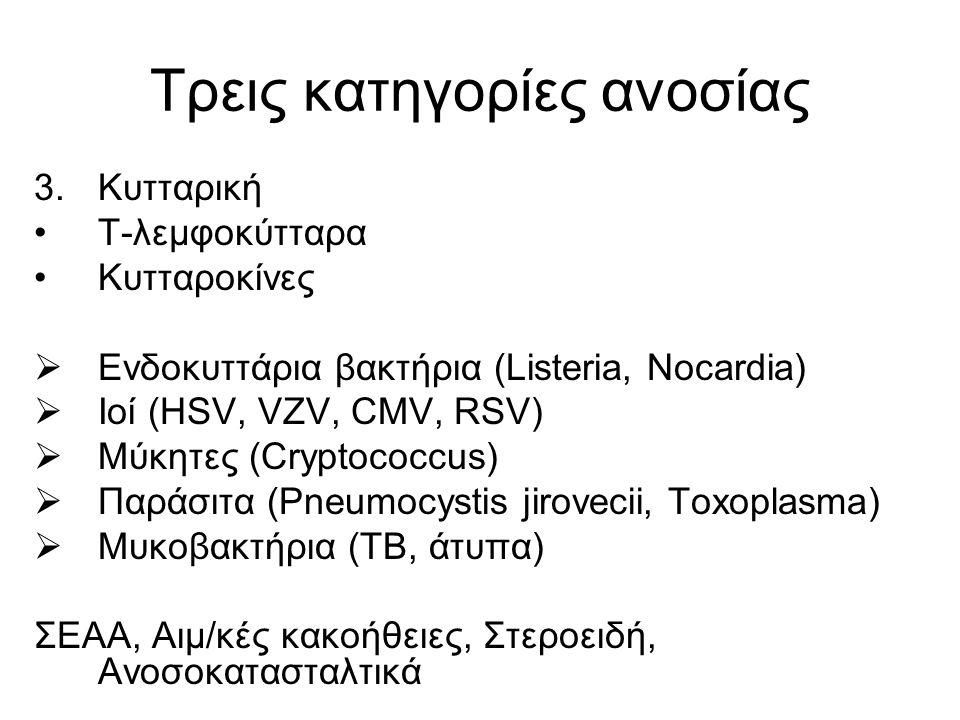 Τρεις κατηγορίες ανοσίας 3. Κυτταρική Τ-λεμφοκύτταρα Κυτταροκίνες  Ενδοκυττάρια βακτήρια (Listeria, Nocardia)  Ιοί (HSV, VZV, CMV, RSV)  Μύκητες (C