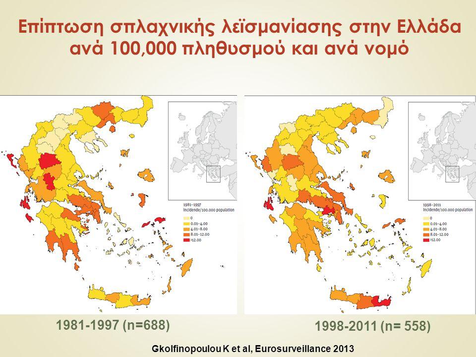 Επίπτωση σπλαχνικής λεϊσμανίασης στην Ελλάδα ανά 100,000 πληθυσμού και ανά νομό 1981-1997 (n=688) 1998-2011 (n= 558) Gkolfinopoulou K et al, Eurosurve
