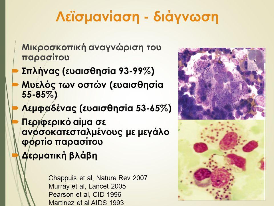 Λεϊσμανίαση - διάγνωση Μικροσκοπική αναγνώριση του παρασίτου  Σπλήνας (ευαισθησία 93-99%)  Μυελός των οστών (ευαισθησία 55-85%)  Λεμφαδένας (ευαισθ