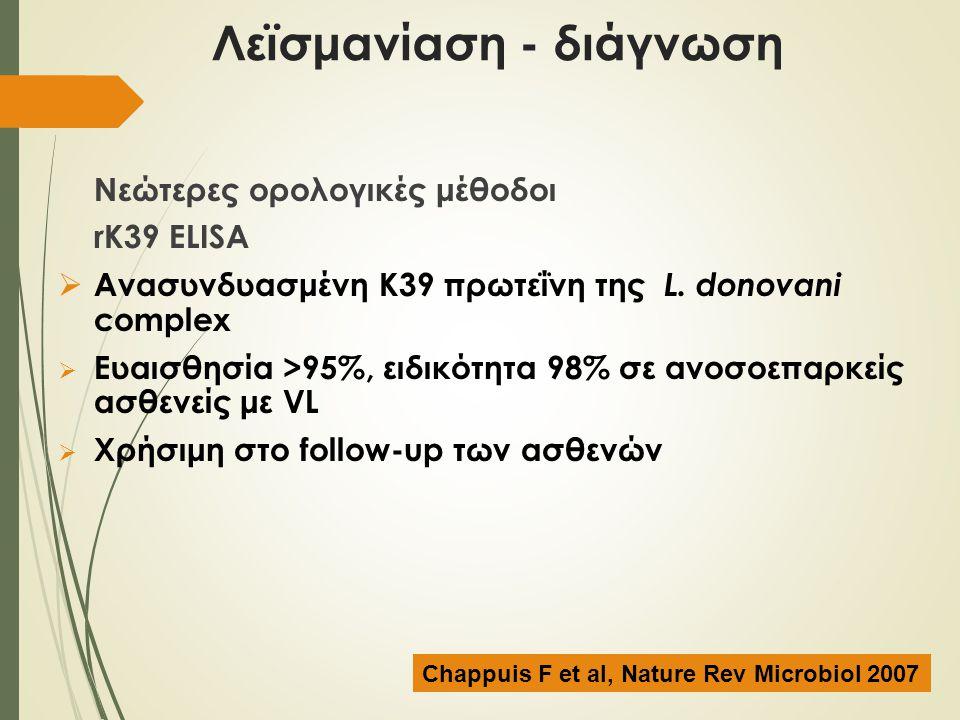 Λεϊσμανίαση - διάγνωση Νεώτερες ορολογικές μέθοδοι rΚ39 ELISA  Ανασυνδυασμένη Κ39 πρωτεΐνη της L. donovani complex  Ευαισθησία >95%, ειδικότητα 98%