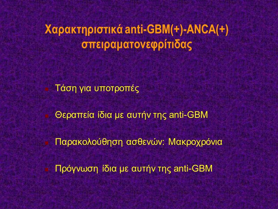 Χαρακτηριστικά anti-GBM(+)-ANCA(+) σπειραματονεφρίτιδας Τάση για υποτροπές Θεραπεία ίδια με αυτήν της anti-GBM Παρακολούθηση ασθενών: Μακροχρόνια Πρόγ