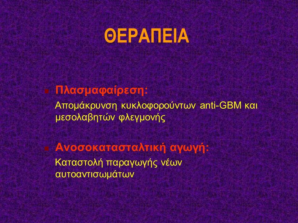 ΘΕΡΑΠΕΙΑ Πλασμαφαίρεση: Απομάκρυνση κυκλοφορούντων anti-GBM και μεσολαβητών φλεγμονής Ανοσοκατασταλτική αγωγή: Καταστολή παραγωγής νέων αυτοαντισωμάτω