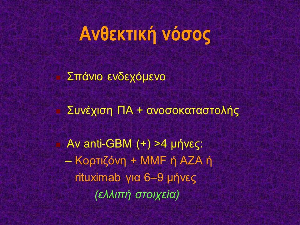 Ανθεκτική νόσος Σπάνιο ενδεχόμενο Συνέχιση ΠΑ + ανοσοκαταστολής Αν anti-GBM (+) >4 μήνες: – Κορτιζόνη + ΜΜF ή ΑΖΑ ή rituximab για 6–9 μήνες (ελλιπή στ