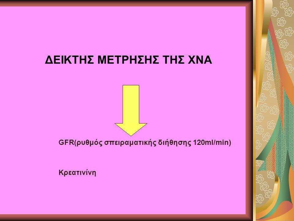 ΔΕΙΚΤΗΣ ΜΕΤΡΗΣΗΣ ΤΗΣ ΧΝΑ GFR(ρυθμός σπειραματικής διήθησης 120ml/min) Κρεατινίνη