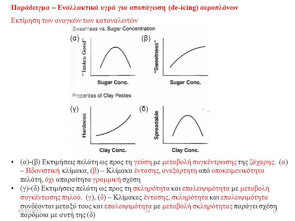10/10/2013ΔΧ10 Παράδειγμα – Εναλλακτικά υγρά για αποπάγωση (de-icing) αεροπλάνων Εκτίμηση των αναγκών των καταναλωτών (α) (β) (γ) (δ) (α)-(β) Εκτιμήσεις πελάτη ως προς τη γεύση με μεταβολή συγκέντρωσης της ζάχαρης.