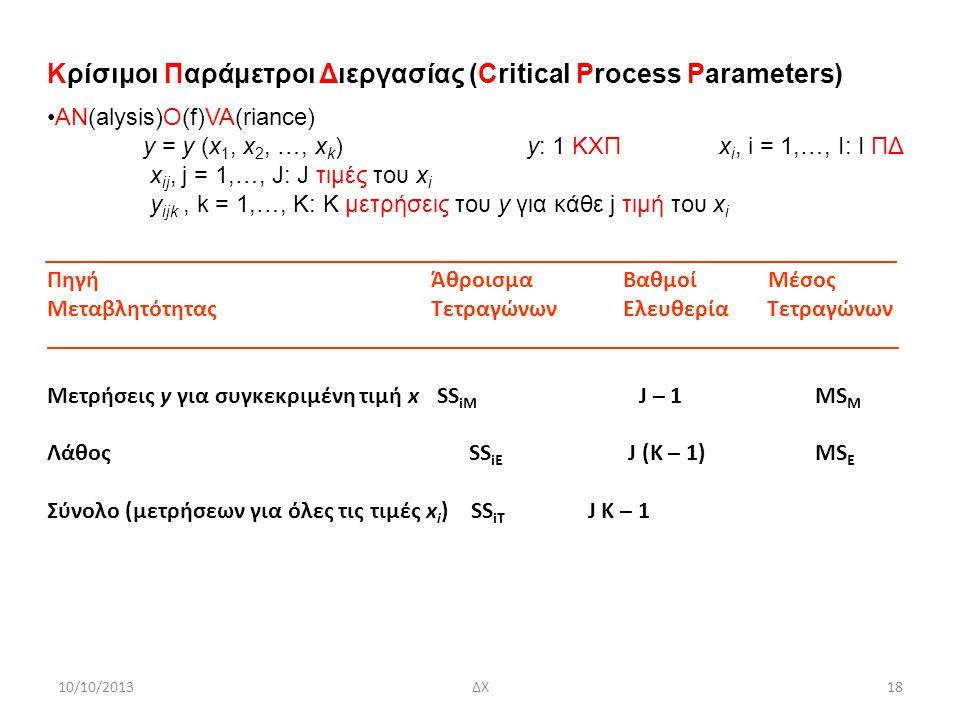10/10/2013ΔΧ18 Κρίσιμοι Παράμετροι Διεργασίας (Critical Process Parameters) AN(alysis)O(f)VA(riance) y = y (x 1, x 2, …, x k )y: 1 KXΠx i, i = 1,…, I: I ΠΔ x ij, j = 1,…, J: J τιμές του x i y ijk, k = 1,…, K: K μετρήσεις του y για κάθε j τιμή του x i _______________________________________________________________________ ΠηγήΆθροισμαΒαθμοί Μέσος ΜεταβλητότηταςΤετραγώνωνΕλευθερία Τετραγώνων _______________________________________________________________________ Μετρήσεις y για συγκεκριμένη τιμή x SS iΜ J – 1 MS Μ Λάθος SS iE J (K – 1)MS E Σύνολο (μετρήσεων για όλες τις τιμές x i ) SS iT J K – 1