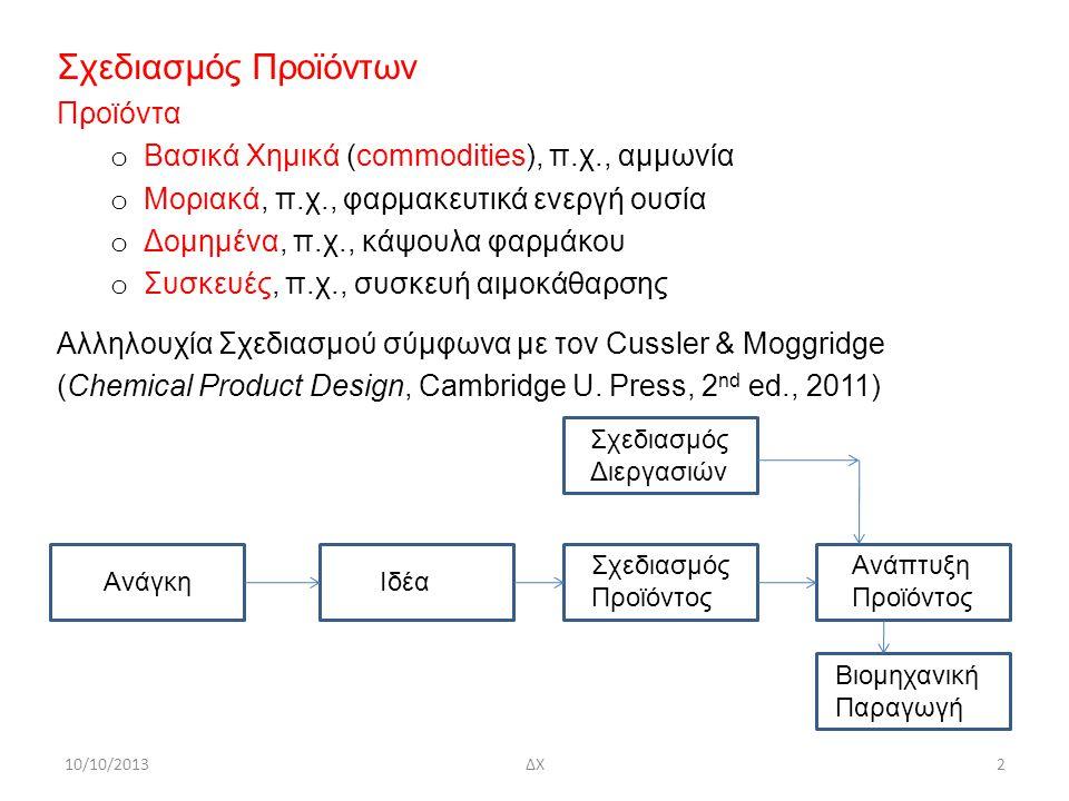 Σχεδιασμός προϊόντος Παράδειγμα: Επικάλυψη επιφανειών με στρώμα σκόνης (powder coating) Μεταβλητές, D p, D polyester, D TGIC - Σωματίδια πολυεστέρα μικρά  ομοιογένεια στην κατανομή υλικού σταυροσυνδέσεων  D polyester = D TGIC - Ανάλυση ψεκασμού (spraying)  D p ~ 30 μm Μέγιστο πάχος λεπτού στρώματος ~ α D p, 1< α < 10 - Σωματίδιο σκόνης τήκεται και διαβρέχει το υπόστρωμα.