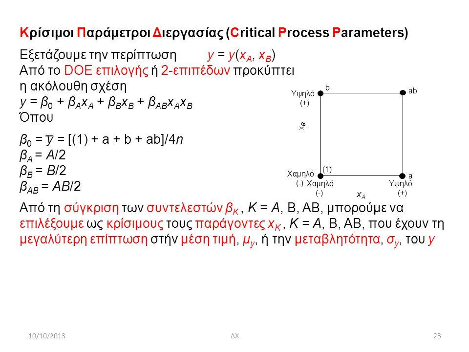 10/10/2013ΔΧ23 Χαμηλό (-) Χαμηλό (-) Υψηλό (+) Υψηλό (+) xBxB xAxA b a ab (1) Κρίσιμοι Παράμετροι Διεργασίας (Critical Process Parameters) Eξετάζουμε την περίπτωση y = y(x A, x B ) Aπό το DOE επιλογής ή 2-επιπέδων προκύπτει η ακόλουθη σχέση y = β 0 + β Α x A + β B x B + β ΑB x A x B Όπου β 0 = y = [(1) + a + b + ab]/4n β Α = A/2 β B = B/2 β ΑB = AB/2 Από τη σύγκριση των συντελεστών β Κ, Κ = A, Β, ΑΒ, μπορούμε να επιλέξουμε ως κρίσιμους τους παράγοντες x Κ, Κ = A, Β, ΑΒ, που έχουν τη μεγαλύτερη επίπτωση στήν μέση τιμή, μ y, ή την μεταβλητότητα, σ y, του y