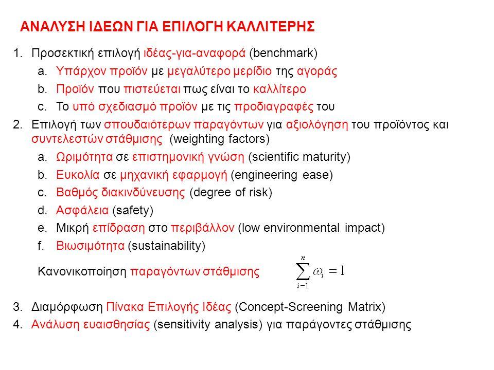 10/10/2013ΔΧ26 ΑΝΑΛΥΣΗ ΙΔΕΩΝ ΓΙΑ ΕΠΙΛΟΓΗ ΚΑΛΛΙΤΕΡΗΣ 1.Προσεκτική επιλογή ιδέας-για-αναφορά (benchmark) a.Υπάρχον προϊόν με μεγαλύτερο μερίδιο της αγοράς b.Προϊόν που πιστεύεται πως είναι το καλλίτερο c.Το υπό σχεδιασμό προϊόν με τις προδιαγραφές του 2.Επιλογή των σπουδαιότερων παραγόντων για αξιολόγηση του προϊόντος και συντελεστών στάθμισης (weighting factors) a.Ωριμότητα σε επιστημονική γνώση (scientific maturity) b.Ευκολία σε μηχανική εφαρμογή (engineering ease) c.Βαθμός διακινδύνευσης (degree of risk) d.Ασφάλεια (safety) e.Μικρή επίδραση στο περιβάλλον (low environmental impact) f.Βιωσιμότητα (sustainability) Κανονικοποίηση παραγόντων στάθμισης 3.Διαμόρφωση Πίνακα Επιλογής Ιδέας (Concept-Screening Matrix) 4.Ανάλυση ευαισθησίας (sensitivity analysis) για παράγοντες στάθμισης