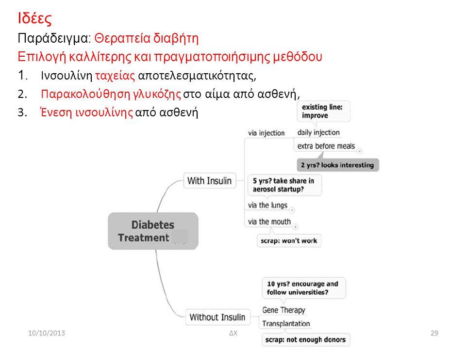 Ιδέες Παράδειγμα: Θεραπεία διαβήτη Επιλογή καλλίτερης και πραγματοποιήσιμης μεθόδου 1.