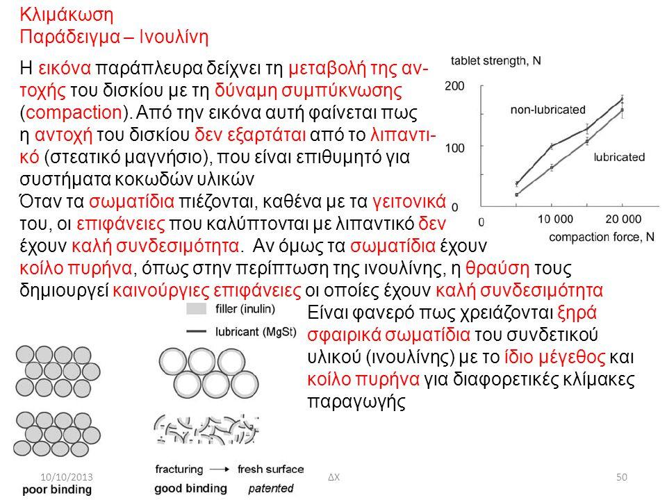 10/10/2013ΔΧ50 Κλιμάκωση Παράδειγμα – Ινουλίνη Η εικόνα παράπλευρα δείχνει τη μεταβολή της αν- τοχής του δισκίου με τη δύναμη συμπύκνωσης (compaction).