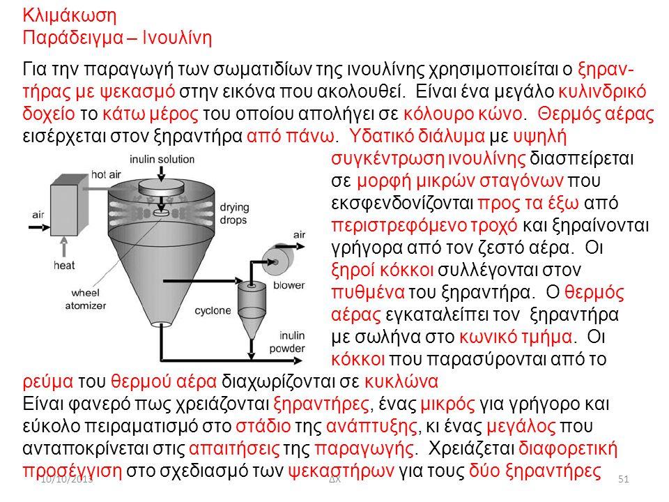 10/10/2013ΔΧ51 Κλιμάκωση Παράδειγμα – Ινουλίνη Για την παραγωγή των σωματιδίων της ινουλίνης χρησιμοποιείται ο ξηραν- τήρας με ψεκασμό στην εικόνα που ακολουθεί.
