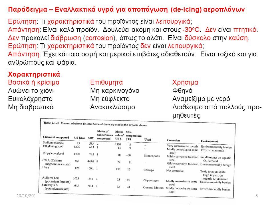 10/10/2013ΔΧ39 Σχεδιασμός προϊόντος Παράδειγμα: Επικάλυψη επιφανειών με στρώμα σκόνης (powder coating) TGIC και πολυεστέρας σε μορφή σκόνης αναμειγνύονται σε εκβολέα στους 120 ◦ C.