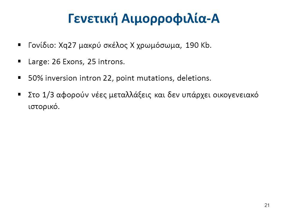 Γενετική Αιμορροφιλία-Α  Γονίδιο: Χq27 μακρύ σκέλος Χ χρωμόσωμα, 190 Κb.  Large: 26 Exons, 25 introns.  50% inversion intron 22, point mutations, d