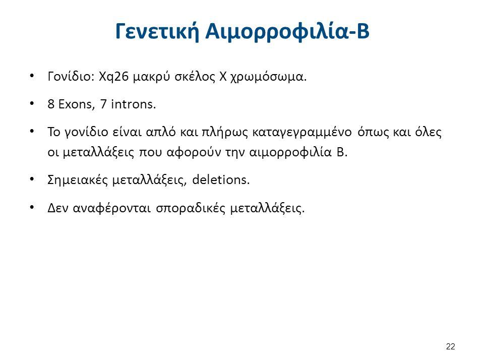 Γενετική Αιμορροφιλία-Β Γονίδιο: Χq26 μακρύ σκέλος Χ χρωμόσωμα. 8 Exons, 7 introns. Το γονίδιο είναι απλό και πλήρως καταγεγραμμένο όπως και όλες οι μ