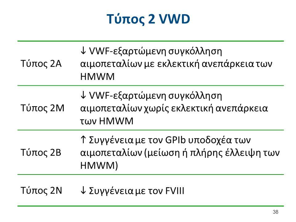 Τύπος 2A  VWF-εξαρτώμενη συγκόλληση αιμοπεταλίων με εκλεκτική ανεπάρκεια των HMWM Τύπος 2M  VWF-εξαρτώμενη συγκόλληση αιμοπεταλίων χωρίς εκλεκτική α