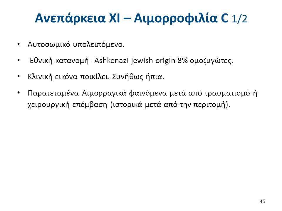Αυτοσωμικό υπολειπόμενο. Εθνική κατανομή- Ashkenazi jewish origin 8% ομοζυγώτες. Κλινική εικόνα ποικίλει. Συνήθως ήπια. Παρατεταμένα Αιμορραγικά φαινό