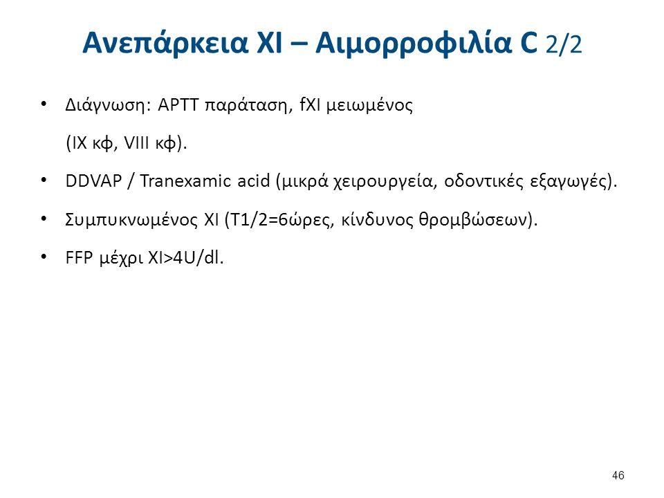 Διάγνωση: APTT παράταση, fXI μειωμένος (ΙΧ κφ, VIII κφ). DDVAP / Tranexamic acid (μικρά χειρουργεία, οδοντικές εξαγωγές). Συμπυκνωμένος ΧΙ (Τ1/2=6ώρες
