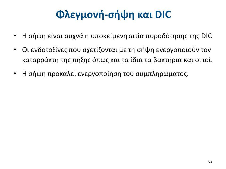 Η σήψη είναι συχνά η υποκείμενη αιτία πυροδότησης της DIC Oι ενδοτοξίνες που σχετίζονται με τη σήψη ενεργοποιούν τον καταρράκτη της πήξης όπως και τα