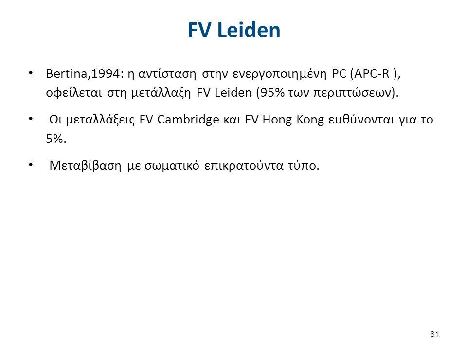FV Leiden Bertina,1994: η αντίσταση στην ενεργοποιημένη PC (APC-R ), οφείλεται στη μετάλλαξη FV Leiden (95% των περιπτώσεων). Οι μεταλλάξεις FV Cambri