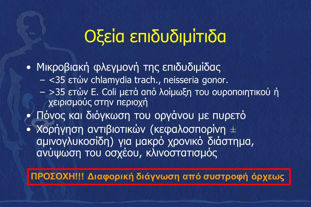 Οξεία επιδυδιμίτιδα Μικροβιακή φλεγμονή της επιδυδιμίδας –<35 ετών chlamydia trach., neisseria gonor. –>35 ετών E. Coli μετά από λοίμωξη του ουροποιητ