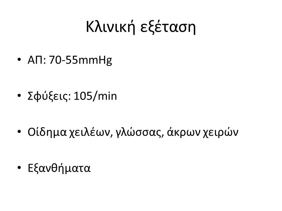 Κλινική εξέταση ΑΠ: 70-55mmHg Σφύξεις: 105/min Οίδημα χειλέων, γλώσσας, άκρων χειρών Εξανθήματα