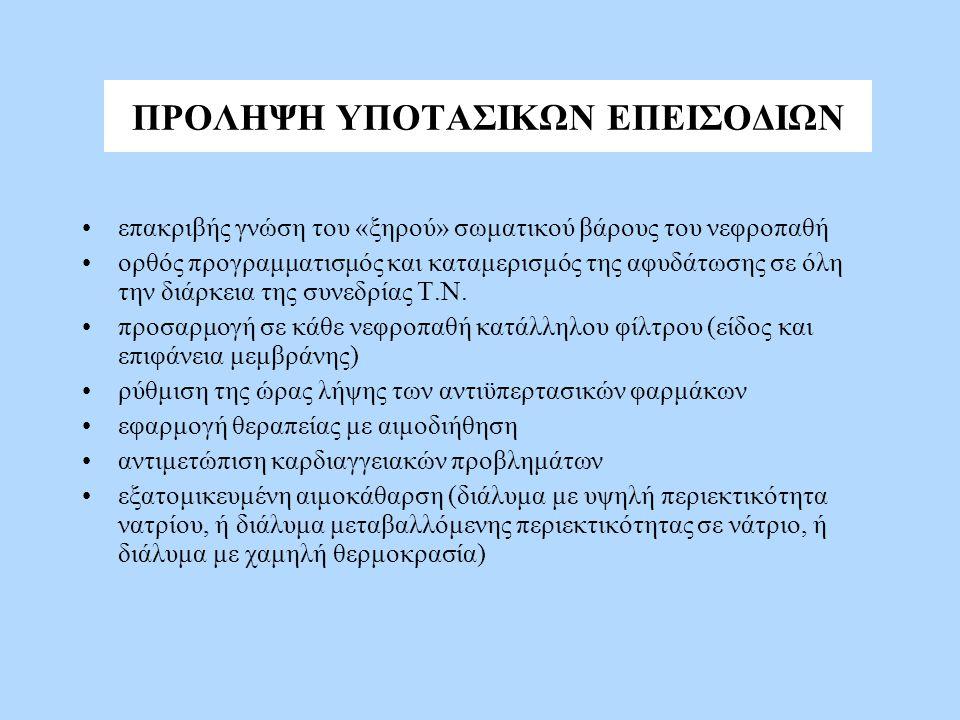 ΚΡΑΜΠΕΣ II Μηχανισμοί –Υπονατριαιμία –Υπομαγνησιαιμία –Μείωση εξωκυττάριου όγκου υγρών (υποογκαιμία) –Χαμηλή ΟΠ πλάσματος –Μείωση καρνιτίνης –Αυξημένη σύνδεση Ο 2 με την Hb λόγω μεταβολής του pH (  ) και των επιπέδων του 2,3 DPG (  ) Πρόληψη –Μείωση βάρους που κερδίζεται στα μεσοδιαστήματα –Πρόληψη υποτασικών αιμοκάθαρσης –Υψηλό νάτριο διαλύματος –Χορήγηση κινιδίνης –Χορήγηση καρνιτίνης –Χορήγηση βιτ.
