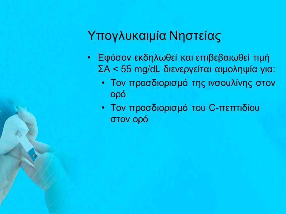 Υπογλυκαιμία Νηστείας Εφόσον εκδηλωθεί και επιβεβαιωθεί τιμή ΣΑ < 55 mg/dL διενεργείται αιμοληψία για: Τον προσδιορισμό της ινσουλίνης στον ορό Τον πρ