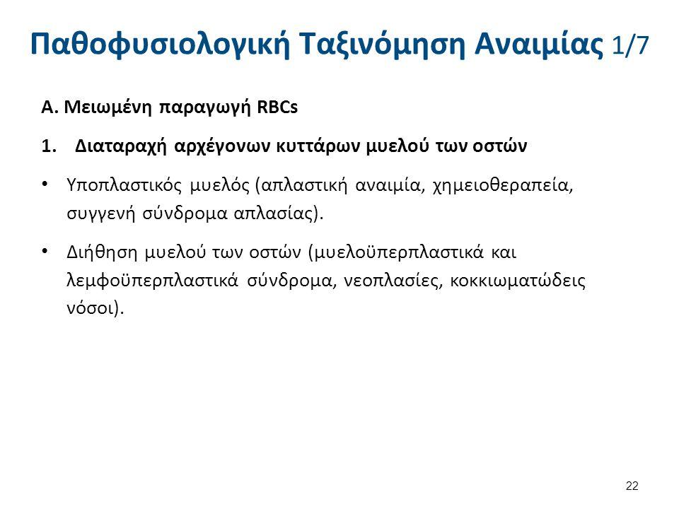 Παθοφυσιολογική Ταξινόμηση Αναιμίας 1/7 Α. Μειωμένη παραγωγή RBCs 1.Διαταραχή αρχέγονων κυττάρων μυελού των οστών Υποπλαστικός μυελός (απλαστική αναιμ
