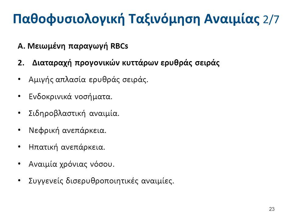 Παθοφυσιολογική Ταξινόμηση Αναιμίας 2/7 Α. Μειωμένη παραγωγή RBCs 2.Διαταραχή προγονικών κυττάρων ερυθράς σειράς Αμιγής απλασία ερυθράς σειράς. Ενδοκρ