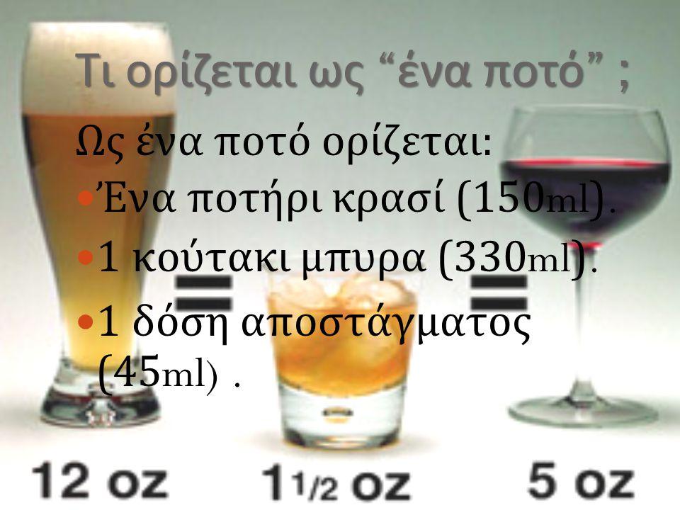 """Τι ορίζεται ως """" ένα ποτό """" ; Ως ἐνα ποτό ορίζεται : Ἐνα ποτήρι κρασί (150ml). 1 κούτακι μπυρα (330ml). 1 δόση αποστάγματος (45ml)."""