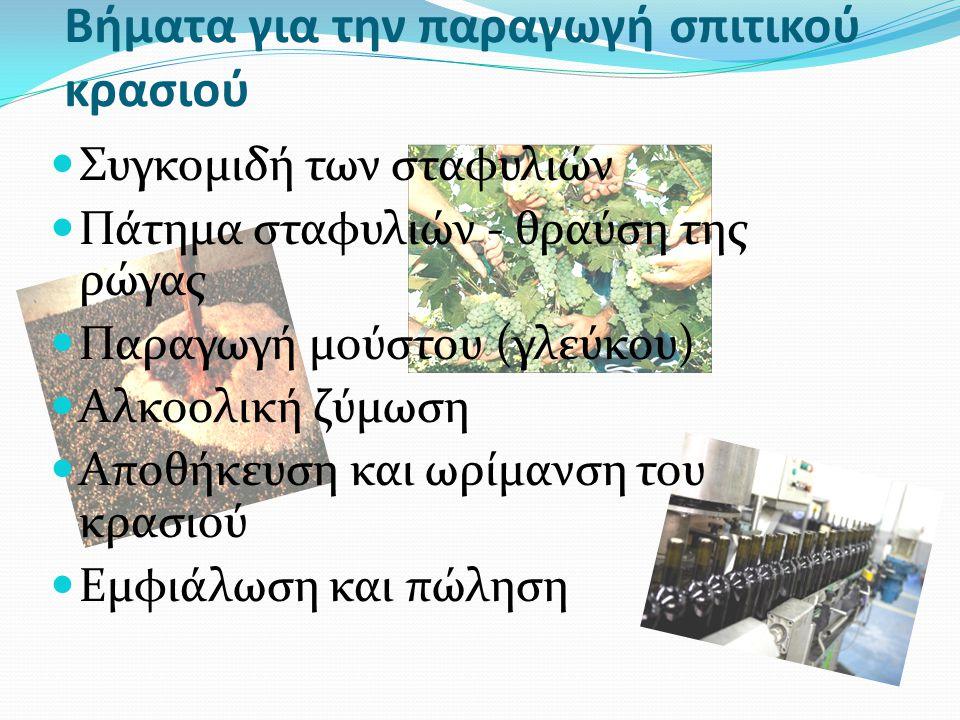 Βήματα για την παραγωγή σπιτικού κρασιού Συγκομιδή των σταφυλιών Πάτημα σταφυλιών - θραύση της ρώγας Παραγωγή μούστου (γλεύκου) Αλκοολική ζύμωση Αποθήκευση και ωρίμανση του κρασιού Εμφιάλωση και πώληση